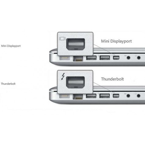 Minidisplaypoort en Thunderbolt poort verschil